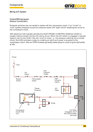 ecm motor wiring diagram blower motor wiring diagram u2022 wiring