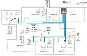 home electrical wiring supplies wiring wiring diagram basic wiring