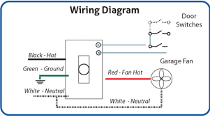 garage fan controller with fan delay and temperature settings