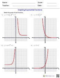 Graphing Square Root Functions Worksheet Printables Algebra 2 Functions Worksheet Whelper Worksheets