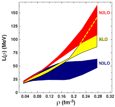 symmetry free full text uncertainty analysis of 208pb neutron