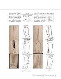 fashion sketchbook by bina abling sewing pinterest fashion