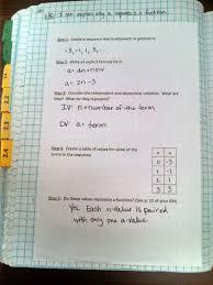 restructuring algebra january 2014