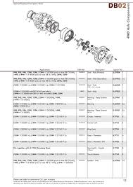 david brown front axle page 17 sparex parts lists u0026 diagrams