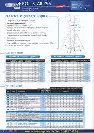 Petit Echafaudage Roulant by Page D U0027 Accueil Du Catalogue Duarib Com Des Echafaudages Aluminium
