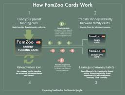 prepaid cards with direct deposit famzoo prepaid card faqs