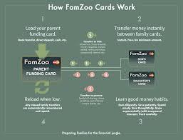 prepaid credit cards for kids famzoo prepaid card faqs