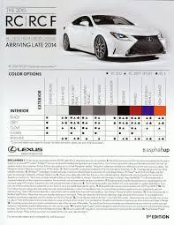 lexus rc 350 for sale ga lexus rc 350 specs and trim levels revealed autoevolution