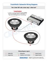 wiring subwoofers u2014 what u0027s all this about ohms