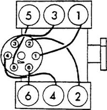 need spark plug wiring diagram now backfiring real bad