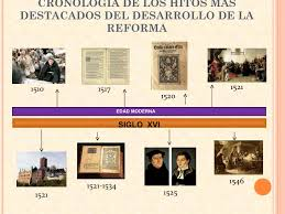 Donnie Barnes Bible Charts Reforma Protestante Bible Related Material Pinterest Bible