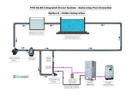 what is hvac system ppt buckeyebride pool filter system design pool free engine image for user manual bc0fbc