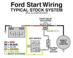 wiring diagram starter solenoid u2013 yhgfdmuor net