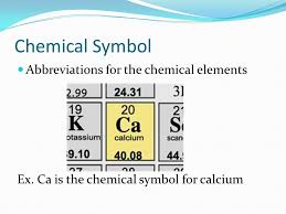 Periodic Table Abbreviations Periodic Table A Table Of Chemical Elements Arranged In Order Of