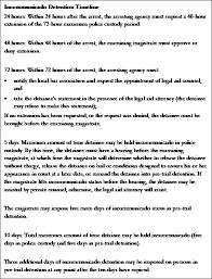 counter terrorism measures in spain hrw