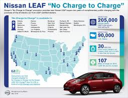 nissan leaf how long to charge blink ends its participation in free level 2 charging for nissan u0027s