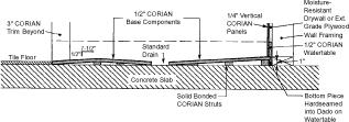 custom options kramer shower base fabrications