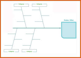 fishbone diagram template apa examples