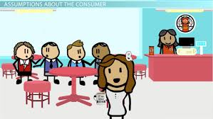 the importance of consumer choice in economics video u0026 lesson