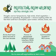 Alberta Wildfire Job Application by Public Safety Toolkit Wildfires