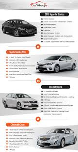 12 best car comparisons images on pinterest interiors reading
