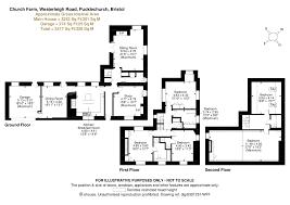 6 bedroom detached for sale in pucklechurch