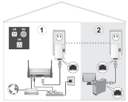 tpl 406e2k drivers how to install trendnet tpl 406e2k powerline adapter in
