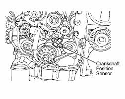 kia sedona questions were is located crank sensor on 2004 kia