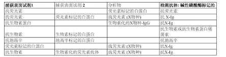 minuteur cuisine 駘ectronique cn104297507a 模块化现场护理装置及其应用 patents