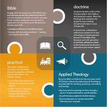 fm bible college certificate in applied theology