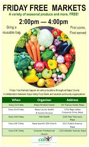thanksgiving food drive items food bank