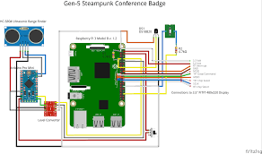linux floor plan software the linux steampunk conference badge design news