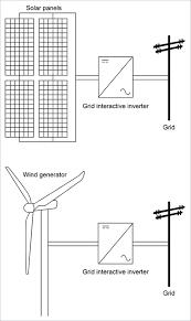 renewable energy yourhome