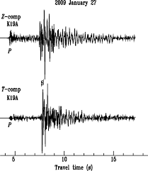 Wyoming which seismic waves travel most rapidly images Two deep earthquakes in wyoming seismological research letters jpg