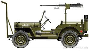military jeep png blueprints cars willys willys jeep mb