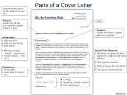 parts of cover letter parts of a cover letter the letter sle