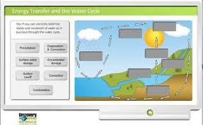 Water Cycle Worksheet Pdf Deseasonalsciencestreams Water Cycle 6 8