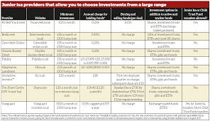 kid u0027s savings special best stocks and shares junior isas moneywise