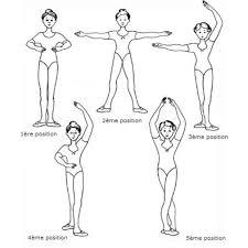dancing dancer ballet jazz tap belly ballroom swing break modern