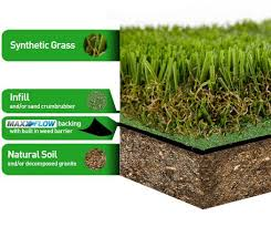 Artificial Grass Backyard by 11 Best Diy Artificial Turf Images On Pinterest Artificial Turf