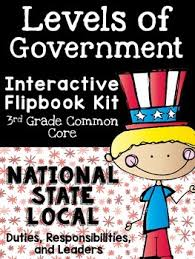 levels of government interactive flipbook national state local