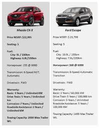 mazda cx3 vs cx5 mazda cx 5 vs ford escape forbes automotive family mazda