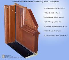 Exterior Solid Wood Doors by Affordable Front Doors