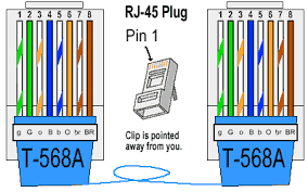 wiring diagram tia eia 568a wiring diagram t568b and rj45 with