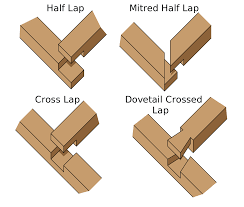 Wood Joints Diagrams by Lap Joint Wikipedia