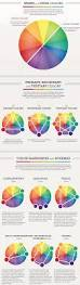 case study how to choose the right color palette for your website