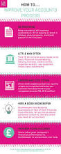 the 25 best accounting process ideas on pinterest small