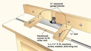 build wooden router table jig plans plans download rustic
