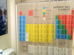 Geek Curtains Periodic Table Shower Curtain Free Shipping U2014 Interior Exterior Homie