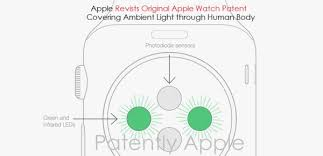 apple watch green light apple reveals new advances for future oled displays revisits